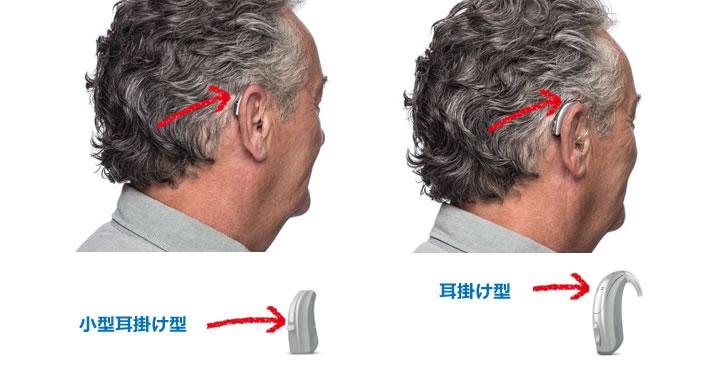 耳掛け型の補聴器