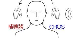 CROS(クロス)